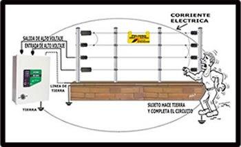 diagrama_cercos